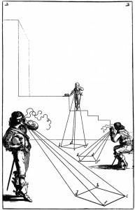 Abraham Bosse, Les Perspecteurs, gravure de 1647-1648 : le regard projectif reste longtemps attaché à l'idée des rayons qui sourdent de l'œil.